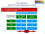 the objectives south of france objectives in volume