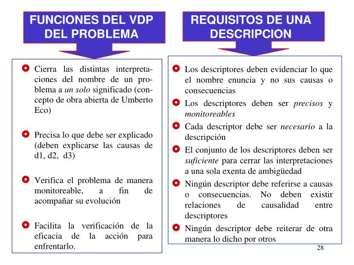 REQUISITOS DE UNA DESCRIPCION
