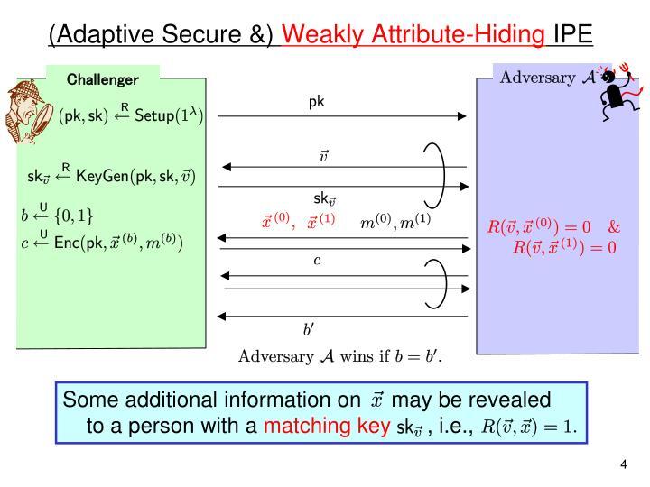 (Adaptive Secure &)
