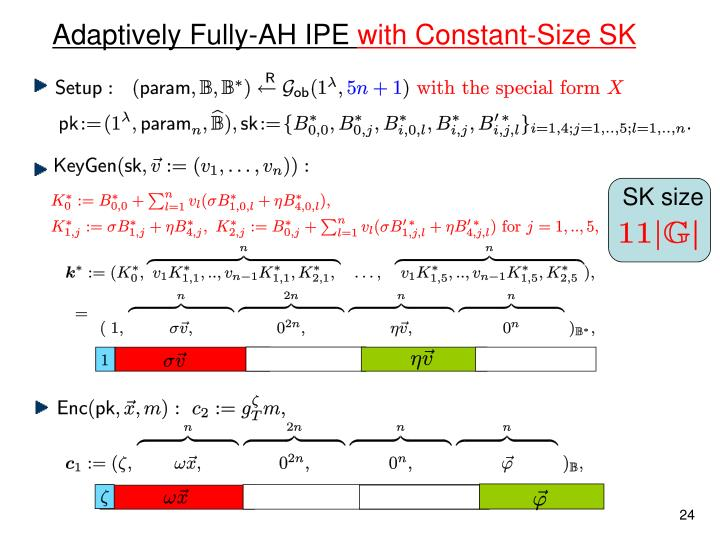 Adaptively Fully-AH IPE