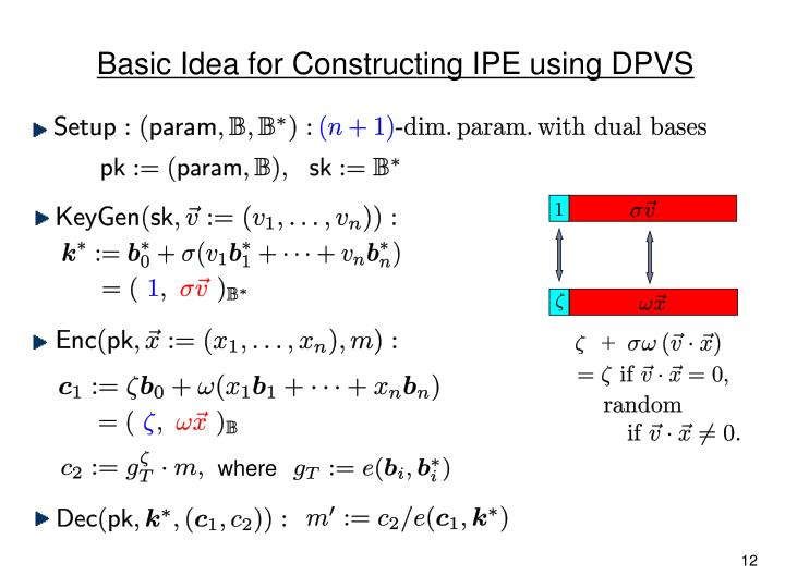 Basic Idea for Constructing IPE using DPVS