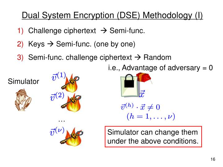 Dual System Encryption (DSE) Methodology (I)