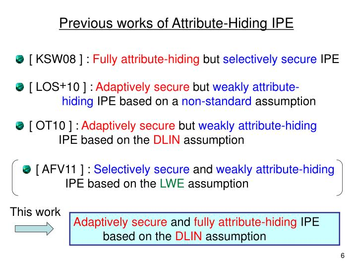 Previous works of Attribute-Hiding IPE