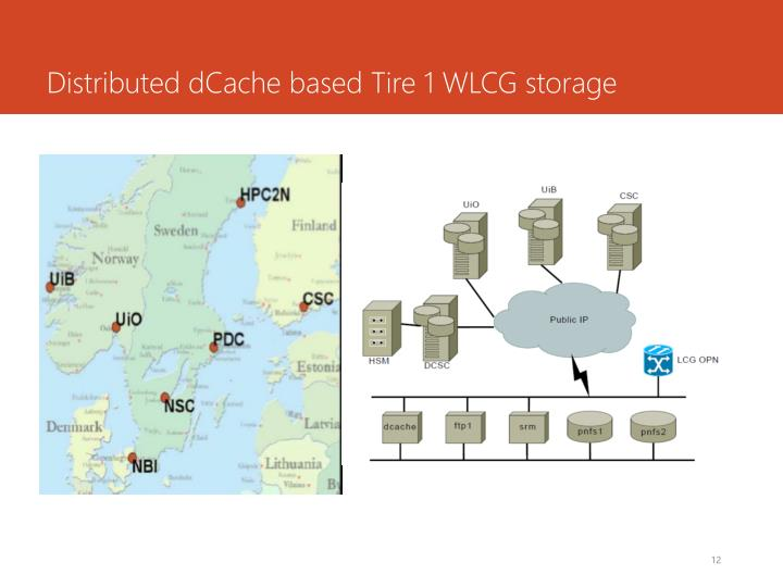 Distributed dCache based Tire 1 WLCG storage