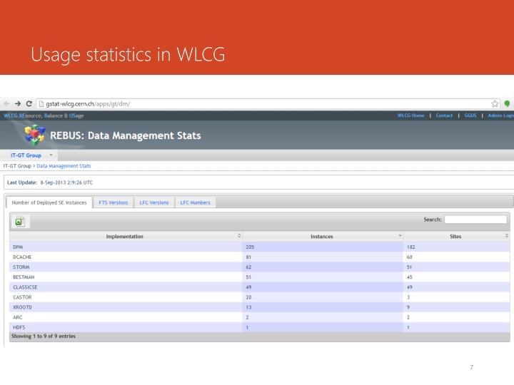 Usage statistics in WLCG
