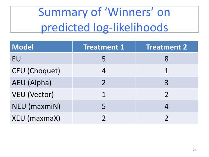 Summary of 'Winners' on predicted log-likelihoods