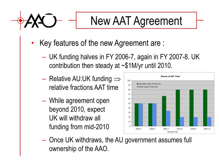New AAT Agreement
