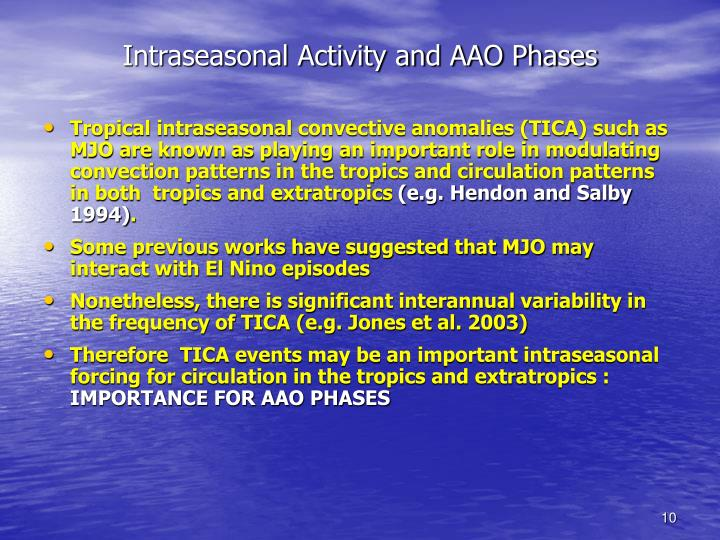 Intraseasonal Activity and AAO Phases