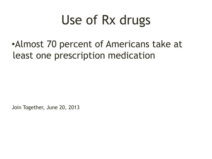 Use of Rx drugs