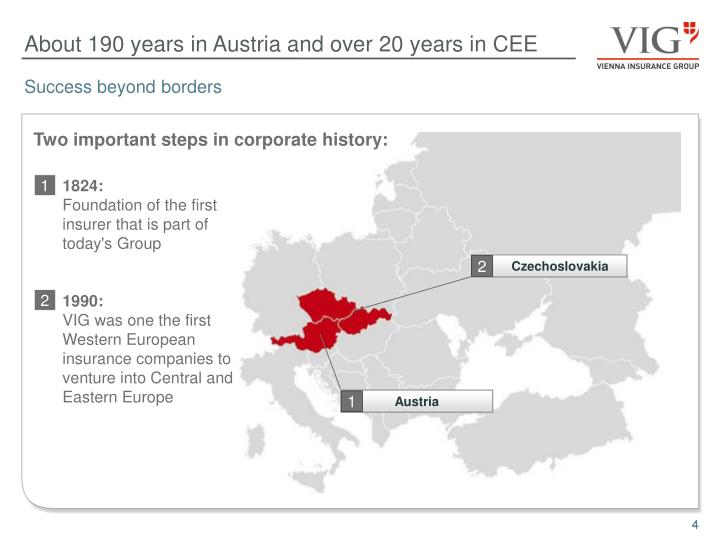 About 190 years in Austria and over 20 years in CEE