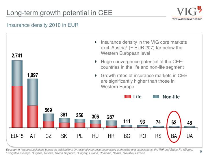 Long-term growth potential in CEE