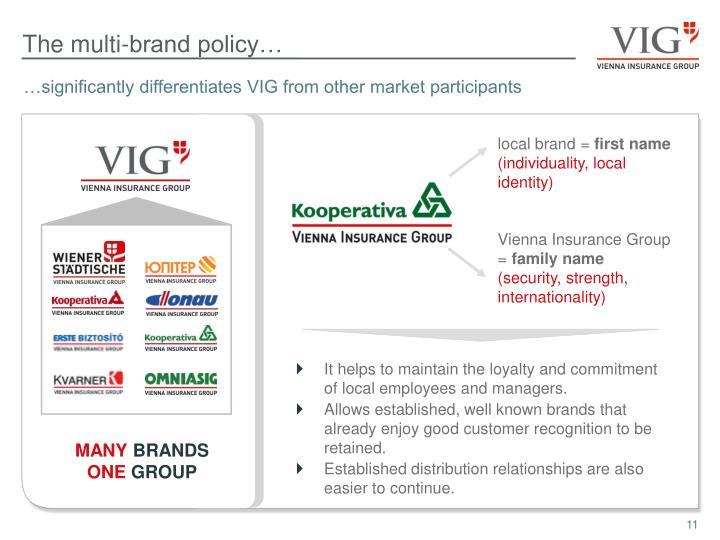 local brand =