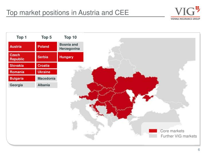 Top market positions in Austria and CEE