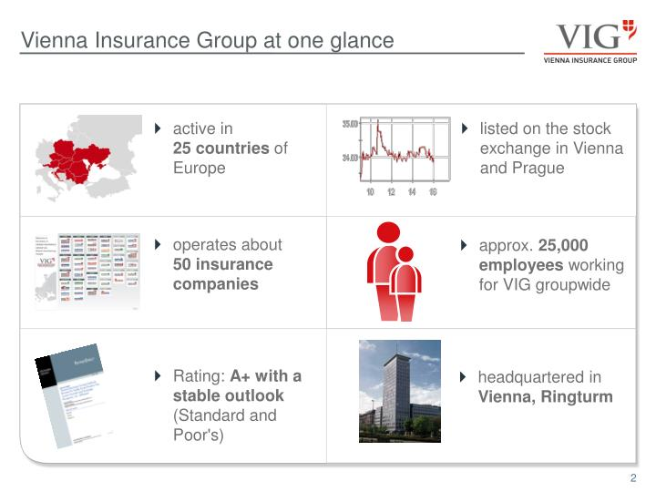 Vienna insurance group at one glance
