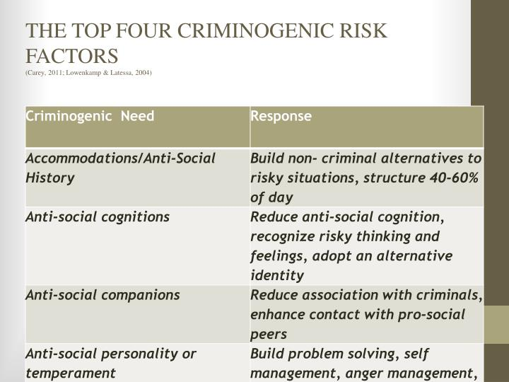 criminal law and social factors This study examines the social forces that affect law enforcement participation in hate crime data collection initiatives focused interviews were conducted in a stratified sample of police officers from various departments in 2 east coast states.