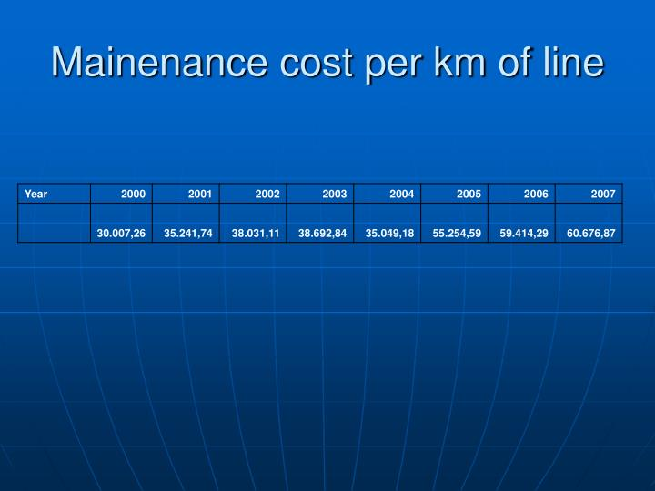Mainenance cost per km of line