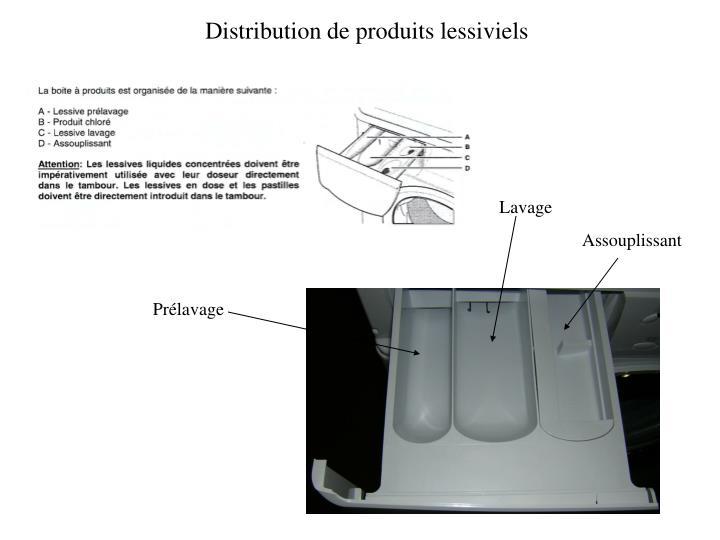 Distribution de produits lessiviels