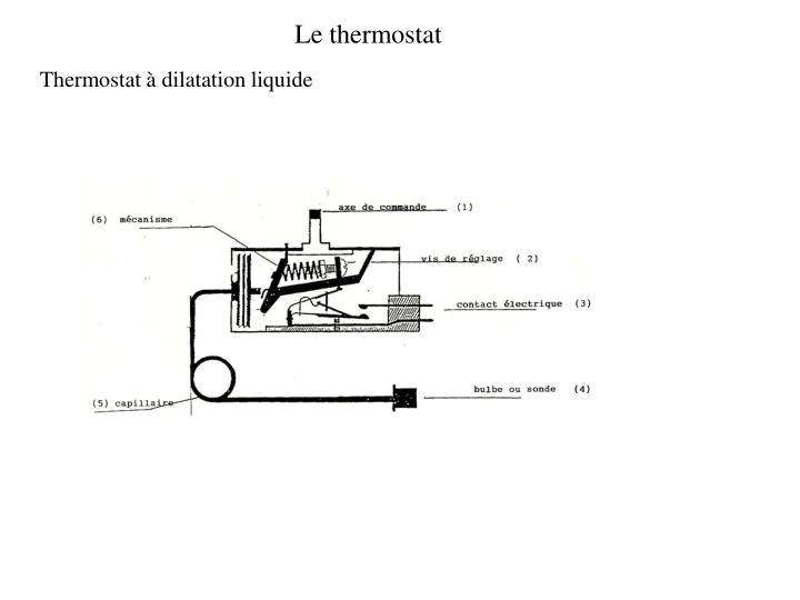 Le thermostat