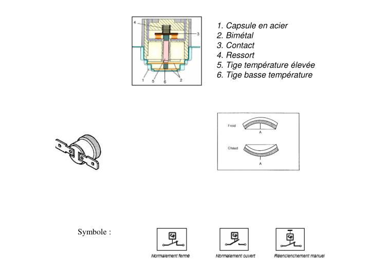 1. Capsule en acier