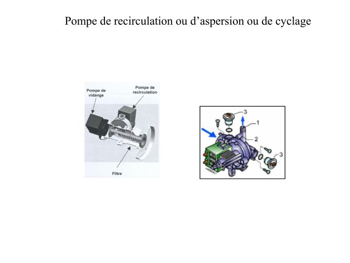 Pompe de recirculation ou d'aspersion ou de cyclage