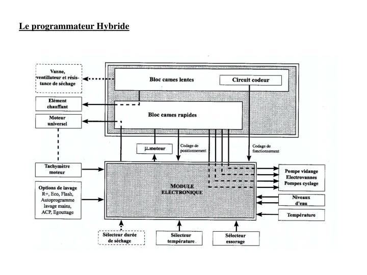 Le programmateur Hybride
