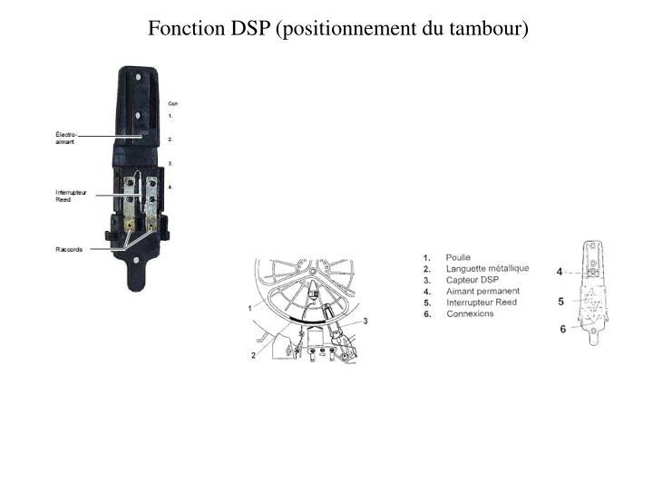 Fonction DSP (positionnement du tambour)