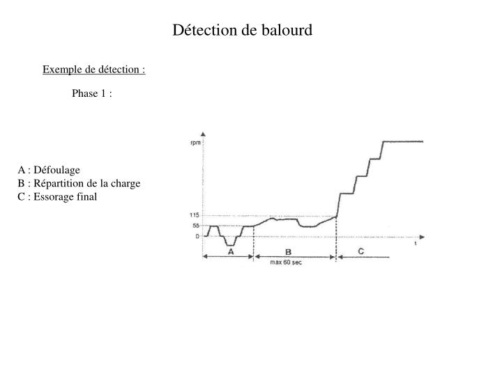 Détection de balourd