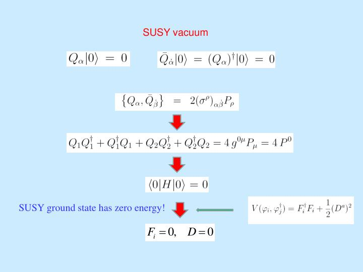 SUSY vacuum
