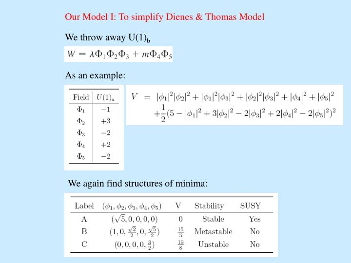 Our Model I: To simplify Dienes & Thomas Model