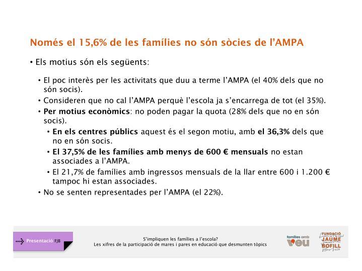 Només el 15,6% de les famílies no són sòcies de l'AMPA