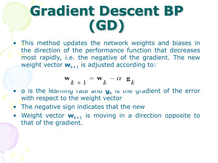 Gradient Descent BP (GD)