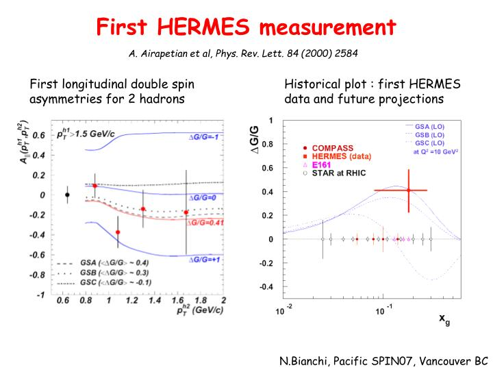 First HERMES measurement
