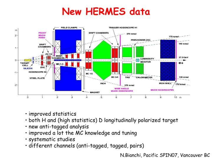 New HERMES data