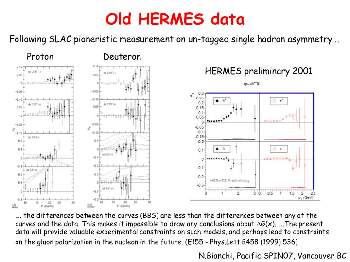 Old HERMES data