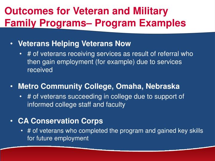 Outcomes for Veteran and Military Family Programs– Program Examples