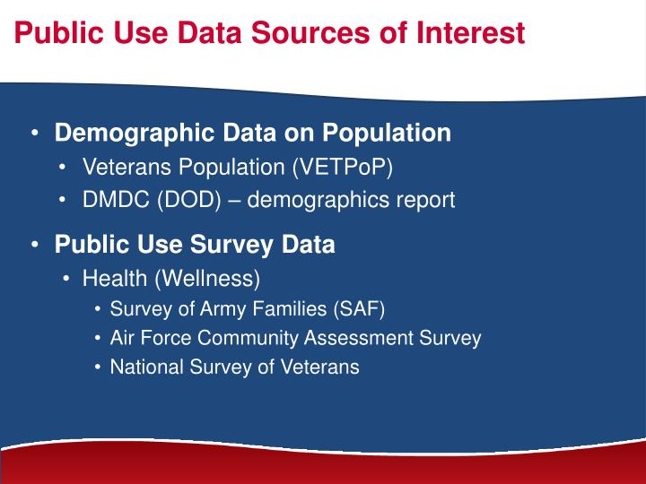 Public Use Data Sources of Interest