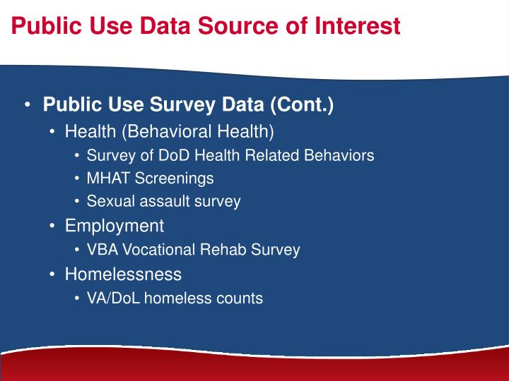 Public Use Data Source of Interest