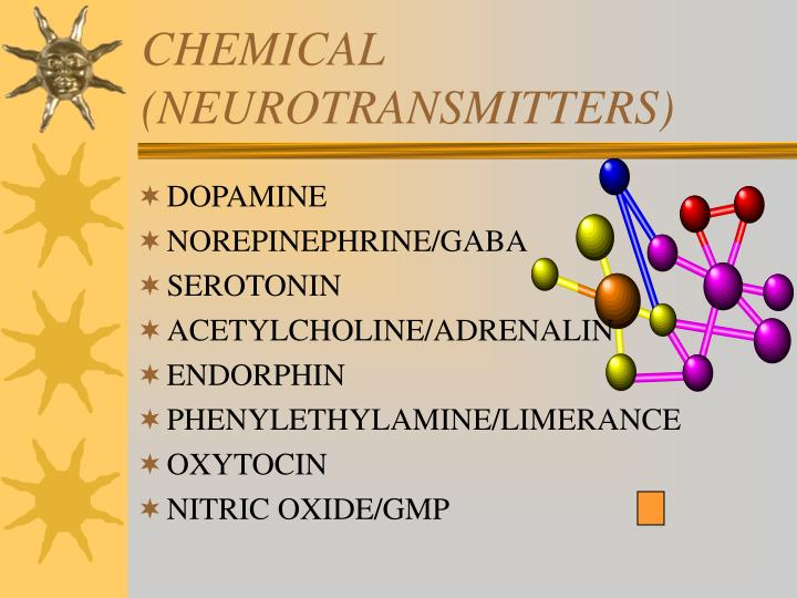 CHEMICAL (NEUROTRANSMITTERS)