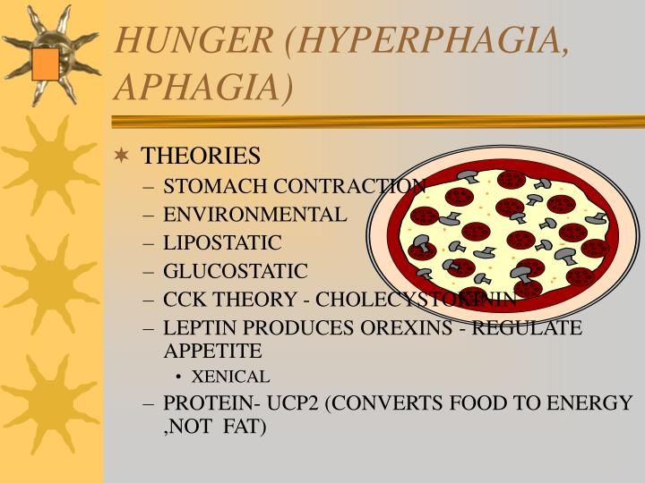 HUNGER (HYPERPHAGIA, APHAGIA)