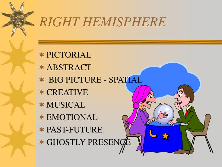 RIGHT HEMISPHERE
