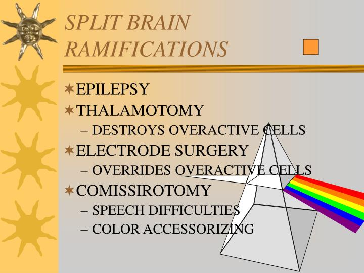 SPLIT BRAIN RAMIFICATIONS