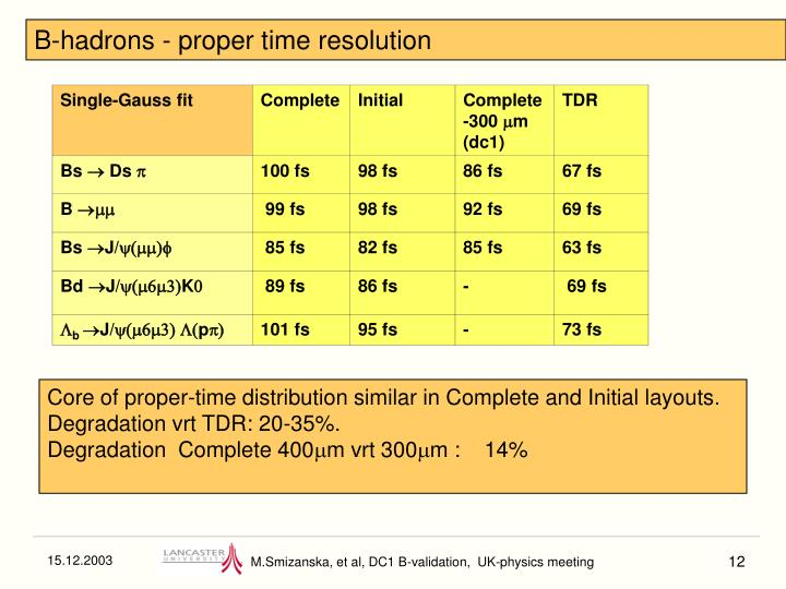 B-hadrons - proper time resolution