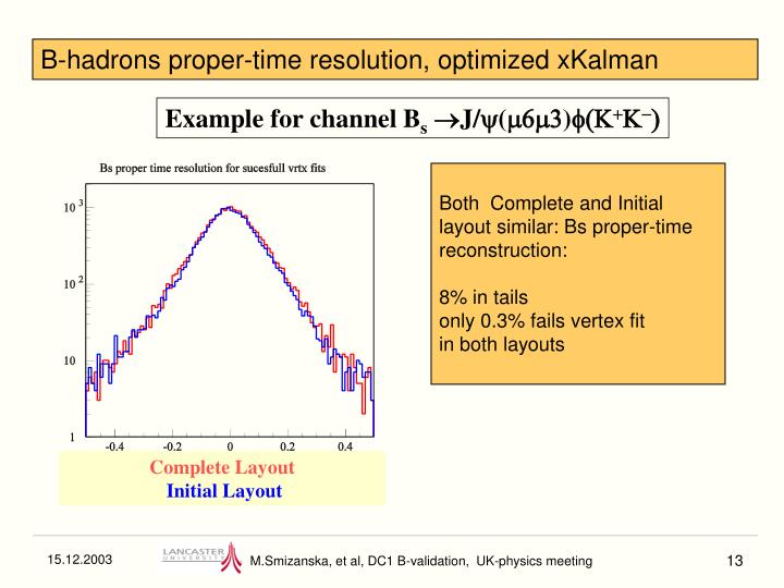 B-hadrons proper-time resolution, optimized xKalman