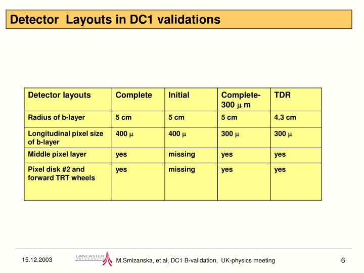 Detector  Layouts in DC1 validations