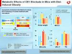 metabolic effects of cb1 blockade in mice with diet induced obesity1