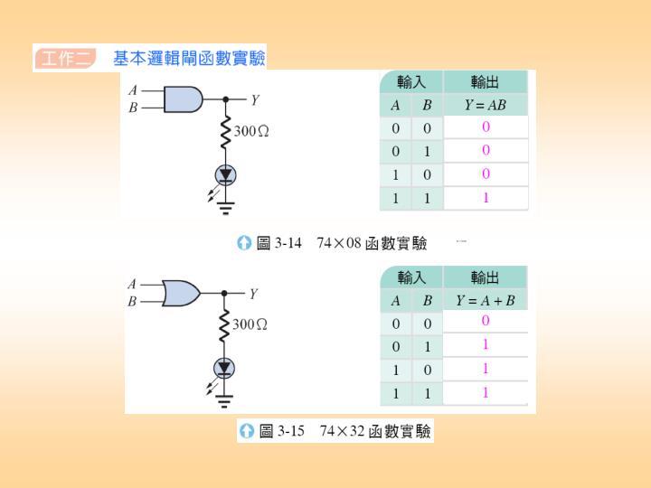 實習三 基本邏輯閘實習