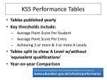 ks5 performance tables