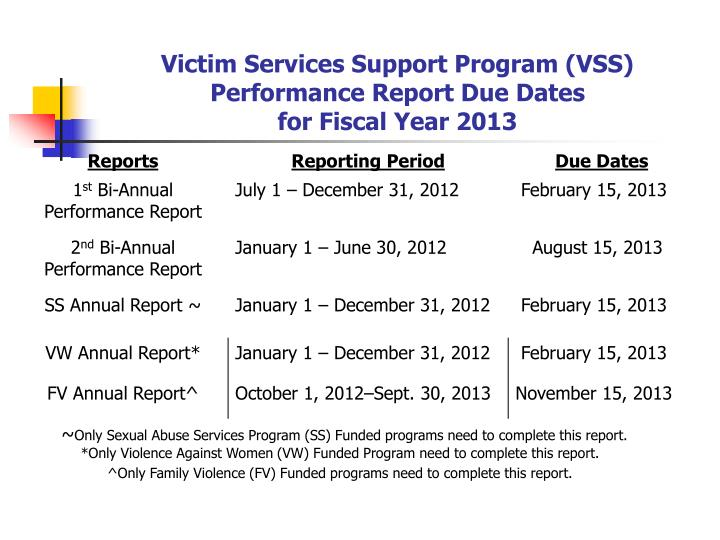 Victim services support program vss performance report due dates for fiscal year 2013