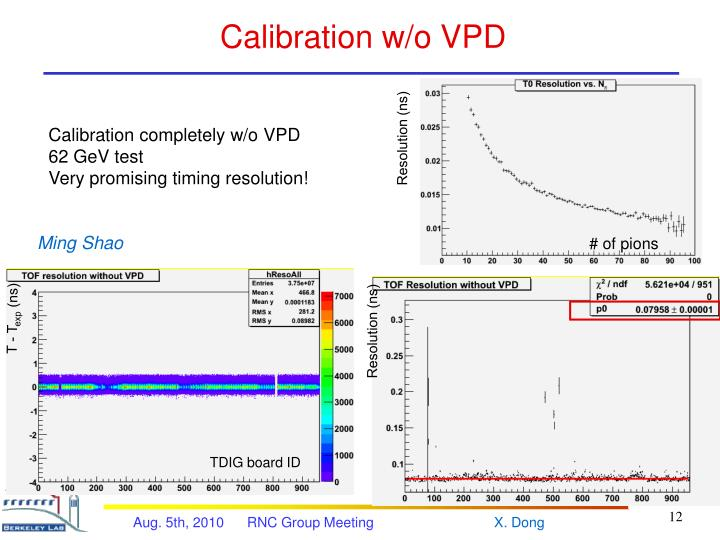 Calibration w/o VPD