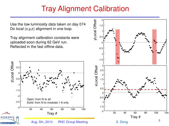 Tray Alignment Calibration